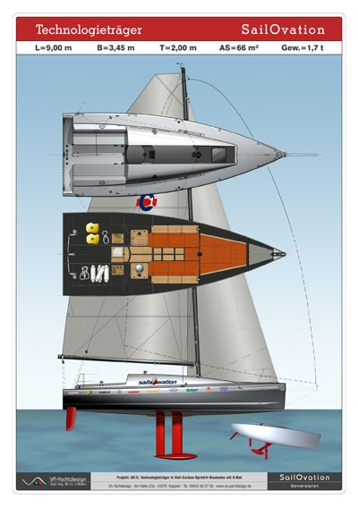 Colorierung Yachtdesign v.Ahlen
