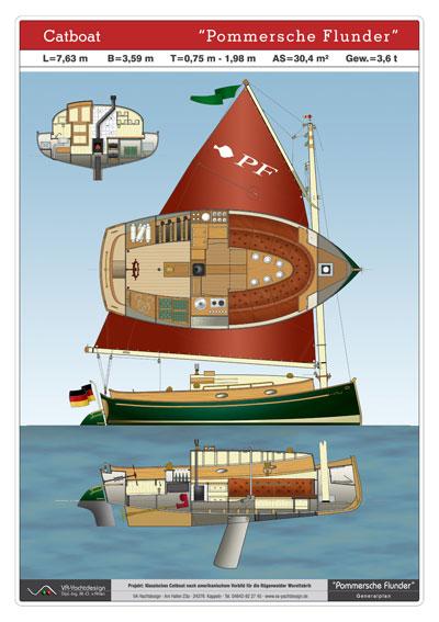 Colorierung | Yachtdesign v.Ahlen