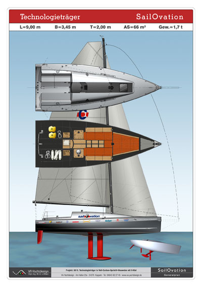 Colorierung | Yachtdesign v.Ahlen